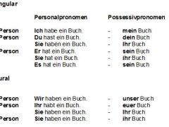 dfqwf2gf - Personalpronomen und Possessivpronomen