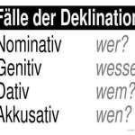 FÄLLE  DER  DEKLINATION