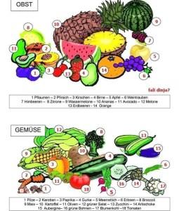 47325011 578197142631017 7394003422329962496 n 255x300 - Obst und Gemüse
