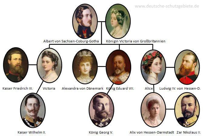Stammbaum Queen Victorias