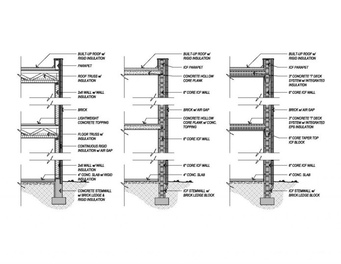 Insulating Concrete Forms For Multifamily Residential Construction