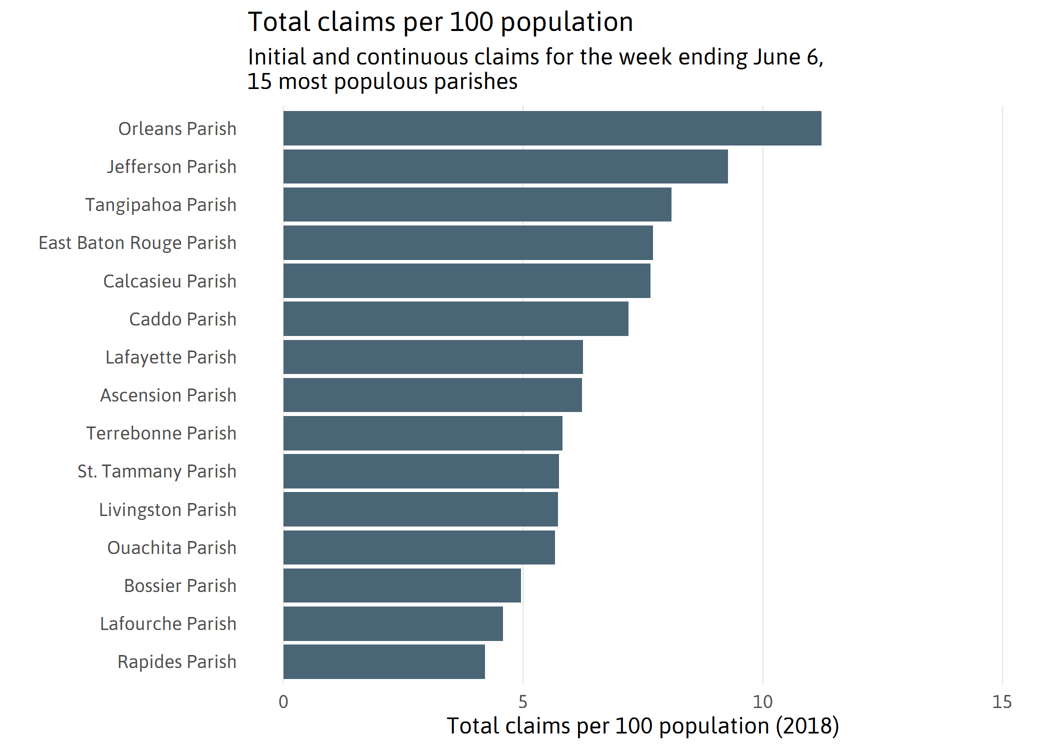 Coming Into Focus Early Indicators Of Pandemic Job Loss