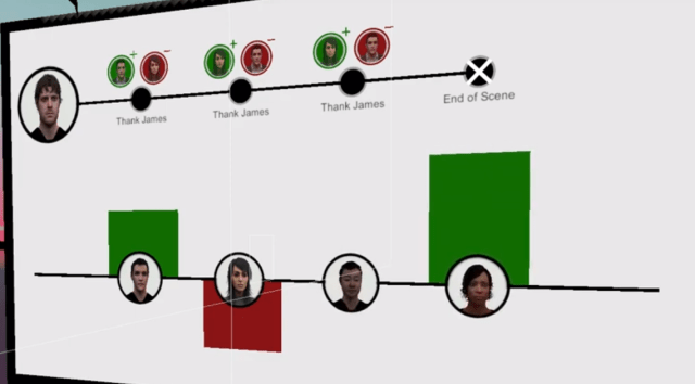everydau inclusion virtual reality diversity inclusion training white female character data visualization