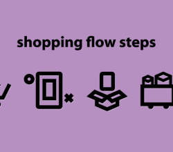 Shopping Flow Steps Icons