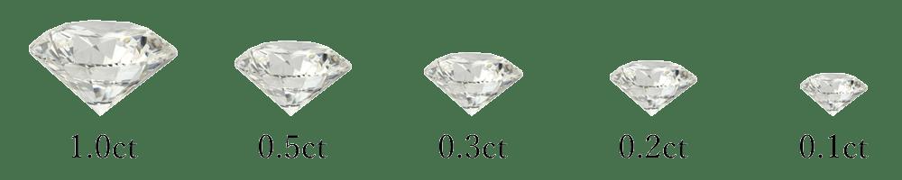 ダイヤモンドのCaratカラット(重量)