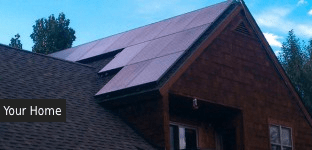 Solar for your Home