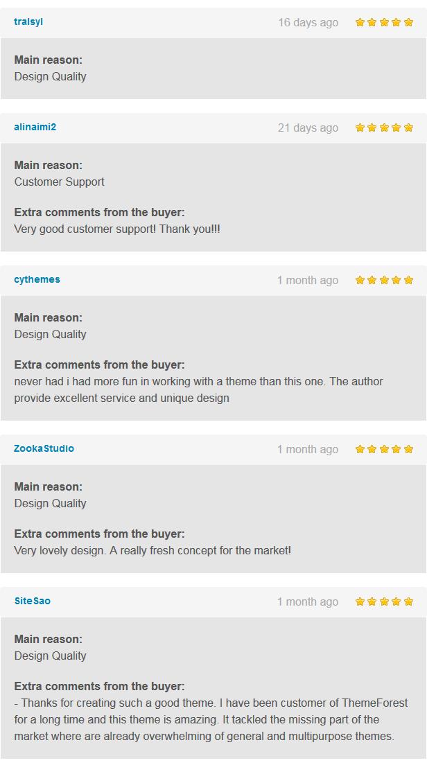 velo theme review