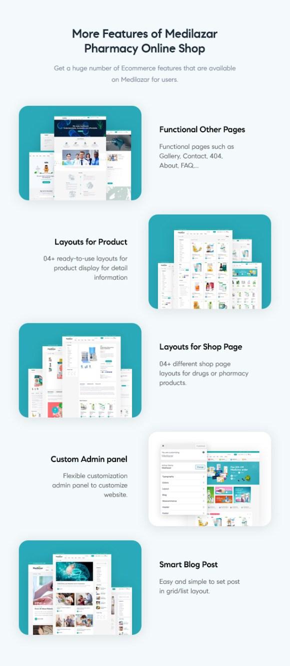 Medilazar Pharmacy WooCommerce WordPress Theme - Other Features for drugstore