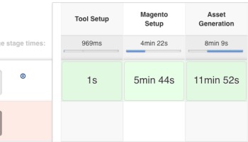 Sequence of Magento 2 Install / Upgrade / Recurring scripts
