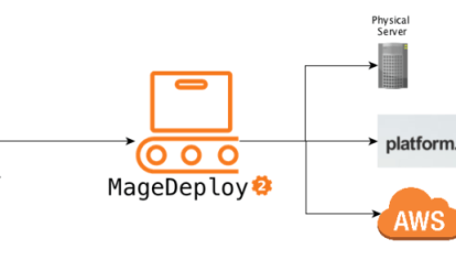 Run Mailhog in Docker and use it in PHP   dev98