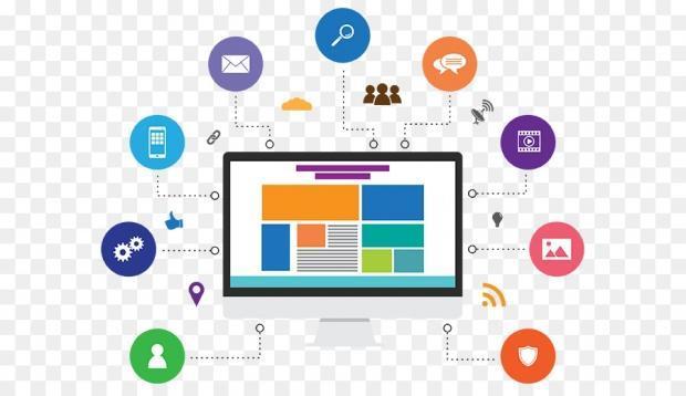 corporate website - Корпоративный сайт — основные задачи и требования