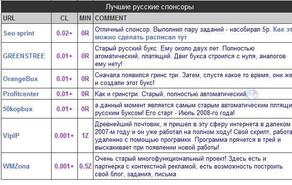dle shorttory tabletype - DLE - короткие новости в виде таблицы