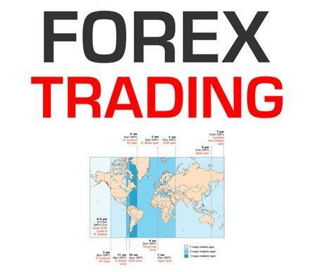 forex sessions - Торговые сессии на рынке Forex