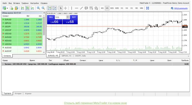 freshforex web terminal 1 1 620x339 - FreshForex — современный веб-терминал, риск менеджмент и минимизация потерь на рынке Форкес