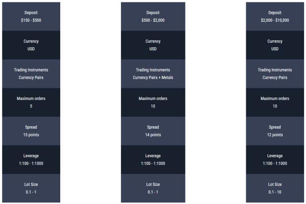 spechteh broker accounts 620x414 - Specteh — обзор и основные возможности торгового брокера