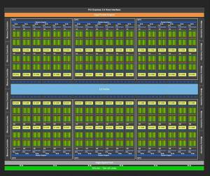 NVIDIA Turing Architecture InDepth   NVIDIA Developer Blog