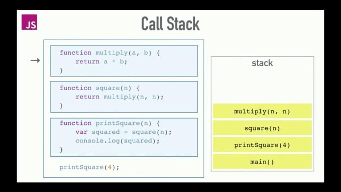 call stack Javascript