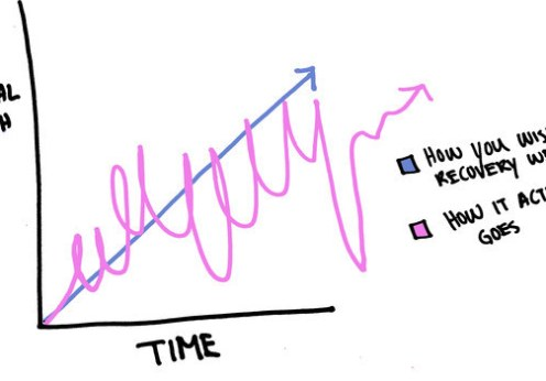 10 Graphs that show how depression feels