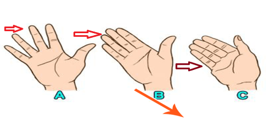 See what the spaces between your fingers tell about your personality