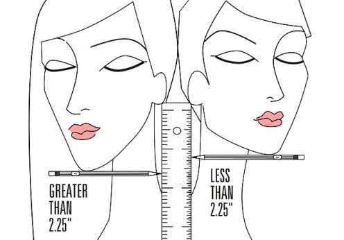 TRY the 2.25 inch rule to know whether long or short hair will suit your face shape