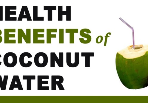 Amzing Health Benefits Coconut Water
