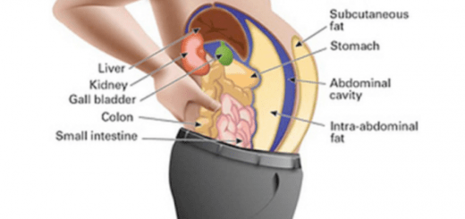 Different ways to Identify and cleanse Toxins stored in your fat cells