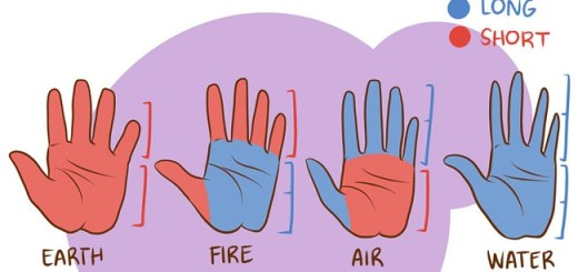4 Types of hand shapes and what they tell about your personality