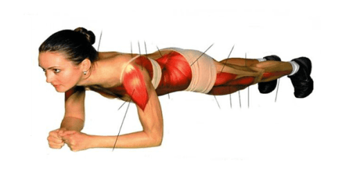 How your body benefits in 8 different ways when performing a plank
