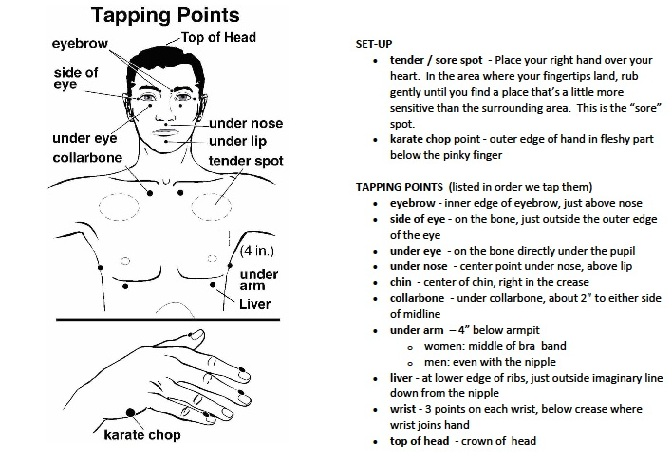 The Nine Tapping Points