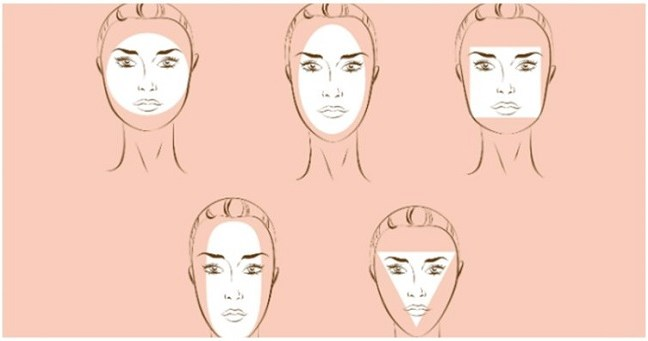 Find out what your hairline says about your personality