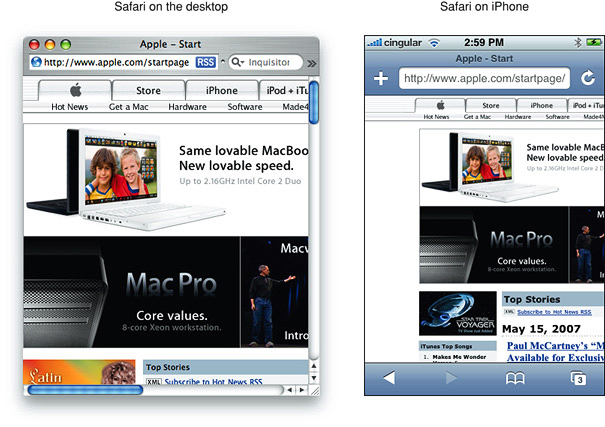 Differences between Safari on iPhone and Safari on the desktop