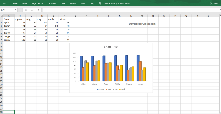 How to Create a Column Chart in Excel?