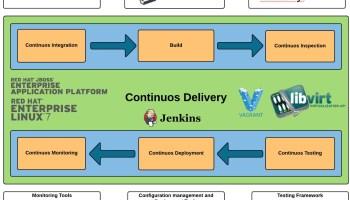 Benchmarking nftables - Red Hat Developer