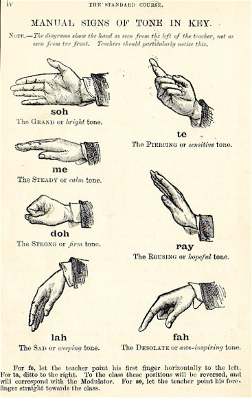 Curwen_Hand_Signs_MT
