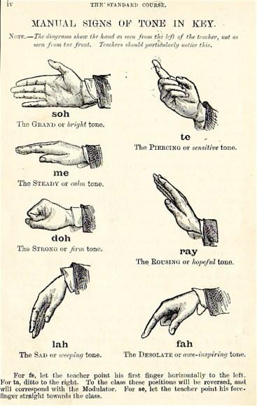 Curwen_Hand_Signs_MT
