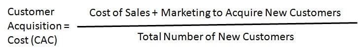 classic cac formula