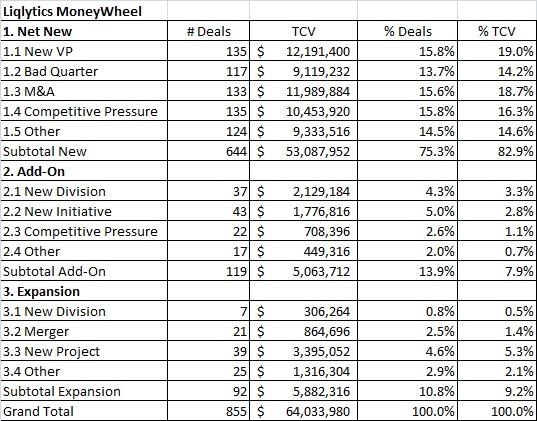 Moneywheel example