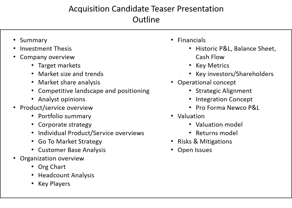 acqusisition candidate analysis table of contents