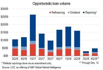 dividend recap 2018