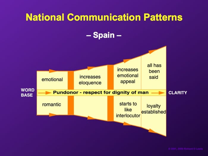 american product manager spain negotiations