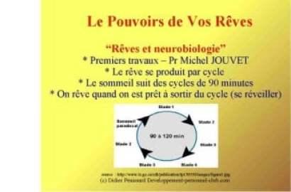Rêves et conditions psychologiques