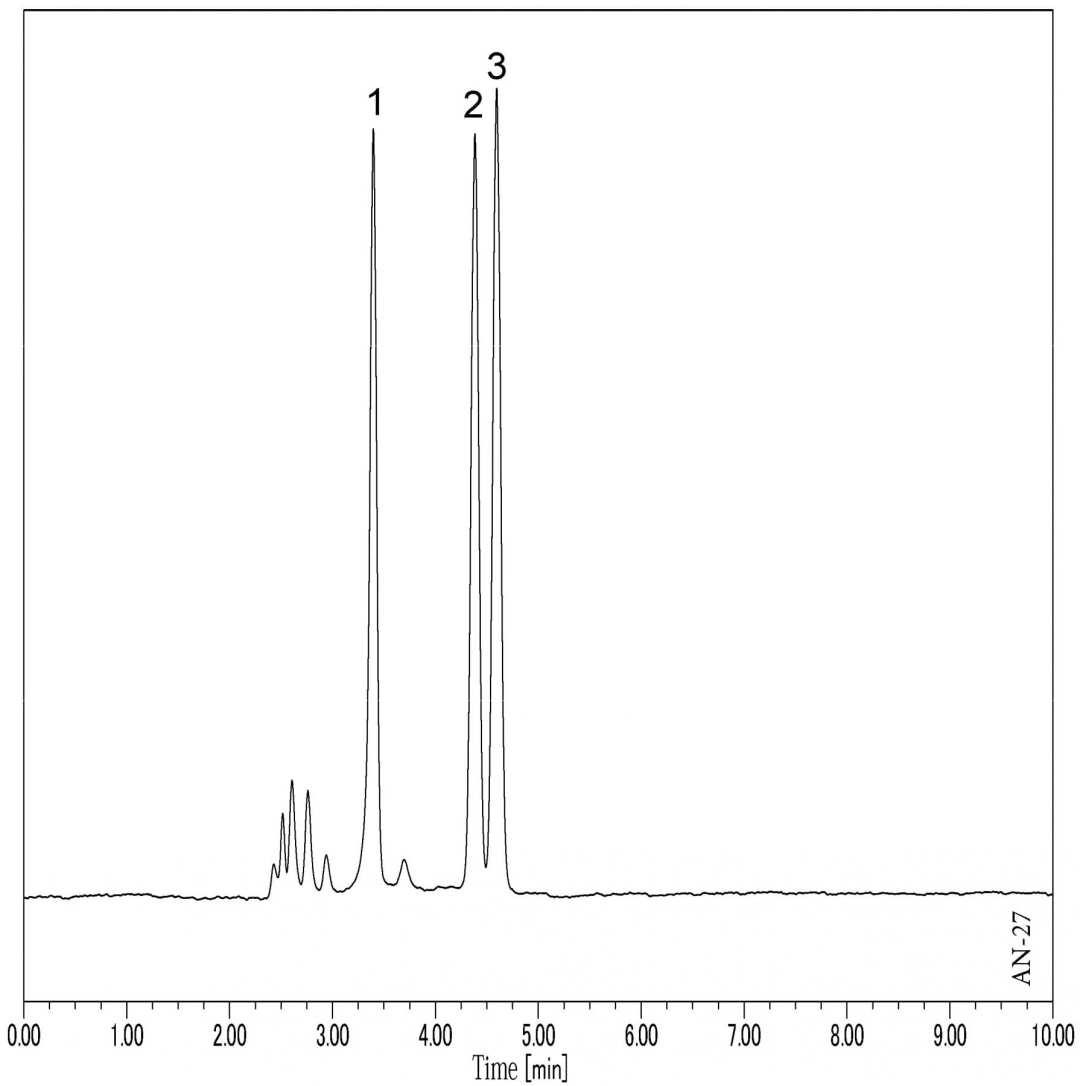 Analysis of Ascorbic Acid
