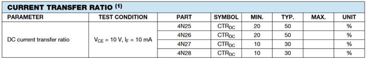 CTR optocoupleur 4N25