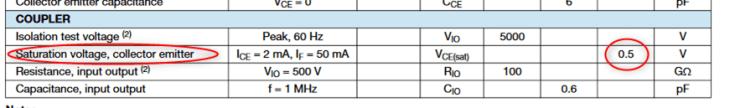 Caractéristiques de sortie optocoupleur 4n25