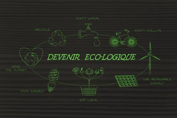 Ecologie du quotidien