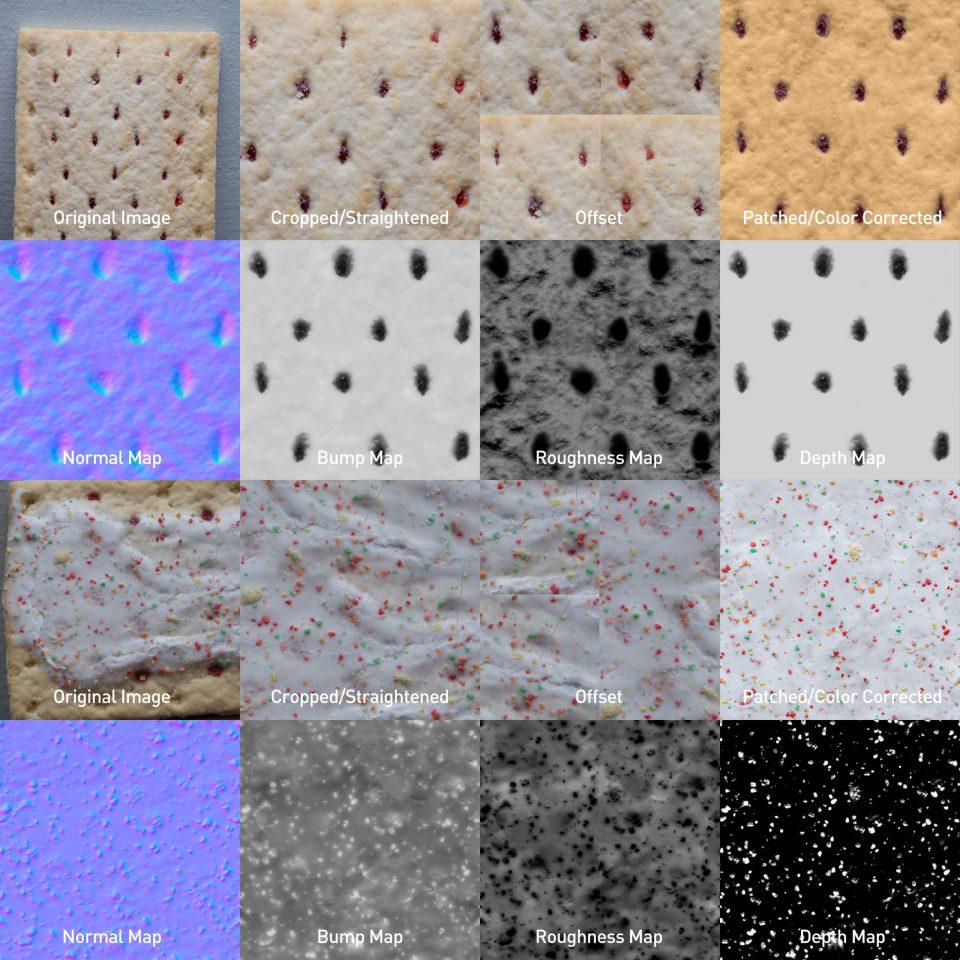 PBR texture generation process