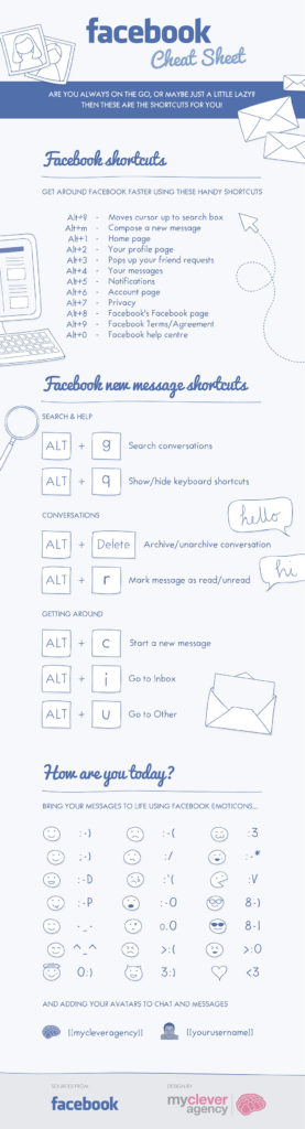facebook-shortcuts