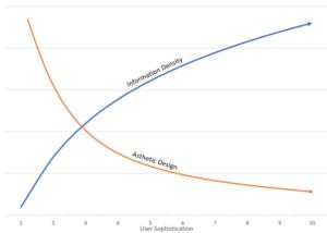Information Density
