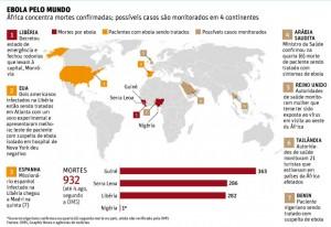 Ebola em 2014 e sua distribuição pelo mundo. Fonte: http://www1.folha.uol.com.br/mundo/2014/08/1497470-oms-declara-emergencia-internacional-para-conter-surto-de-ebola-na-africa.shtml