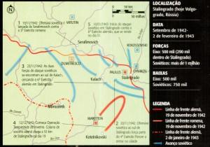 Representação esquemática da Batalha de Stalingrado Clique para expandir